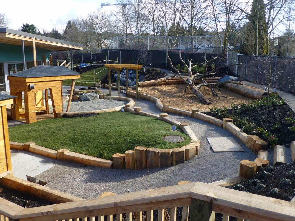 Overview showing different play areas, and a repurposed London Plane tree