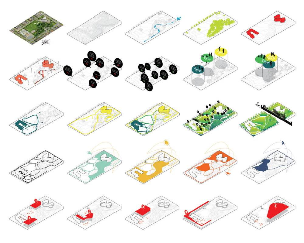 Mapping issues, goals, topography, features, paths, phasing, and more